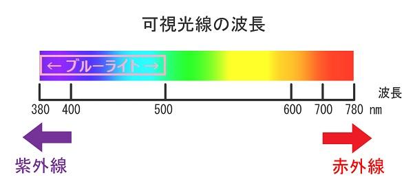 089.blue-light_01